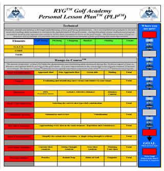 golf lesson plan template